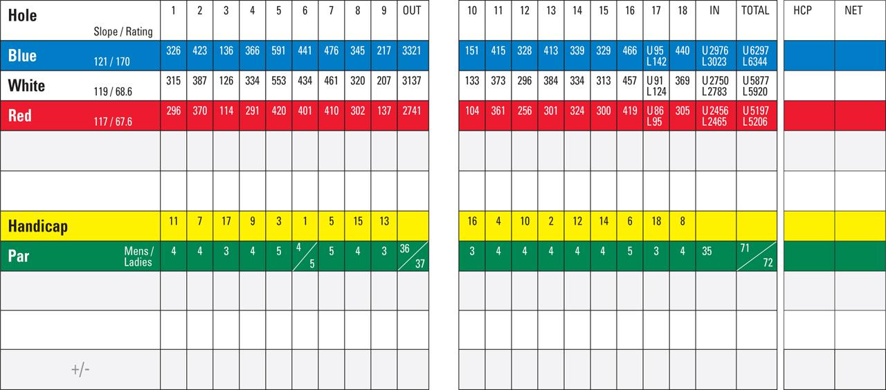 El Dorado Blue Card >> Ontario Golf Courses - Golfmax Where2Play